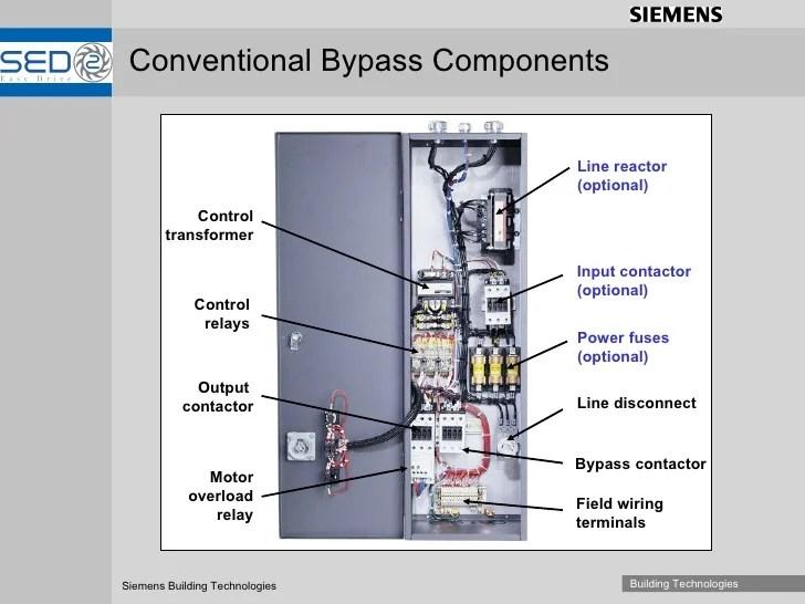 vfd bypass schematic free car wiring diagrams u2022 rh netwiringdiagram today
