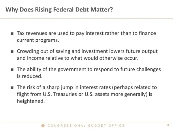 Why Does Rising Federal Debt