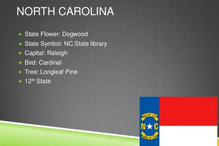 Full Hd Pictures Wallpaper North Carolina State Symbols