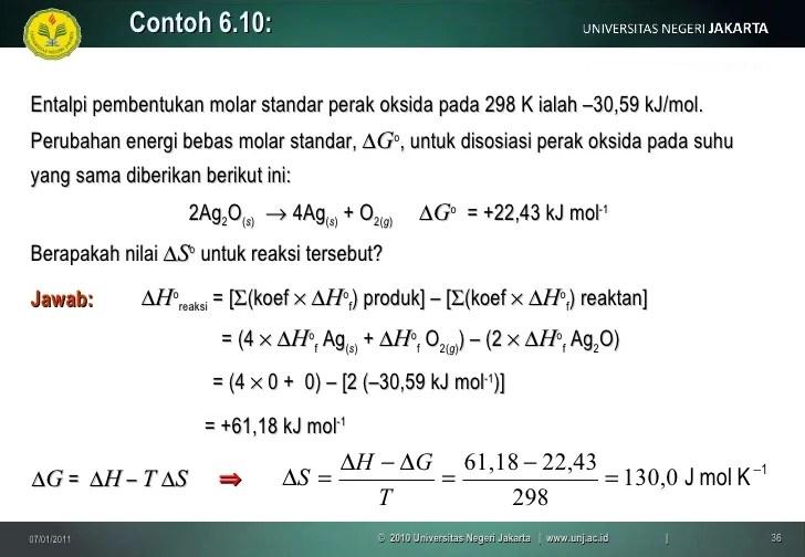 Termodinamika kimia merupakan salah satu matakuliah waji di jurusan kimia yang terdiri dari 2 sks, matakuliah ini disajikan pada semester vi. Termodinamika (5) a kesetimbangan_kimia