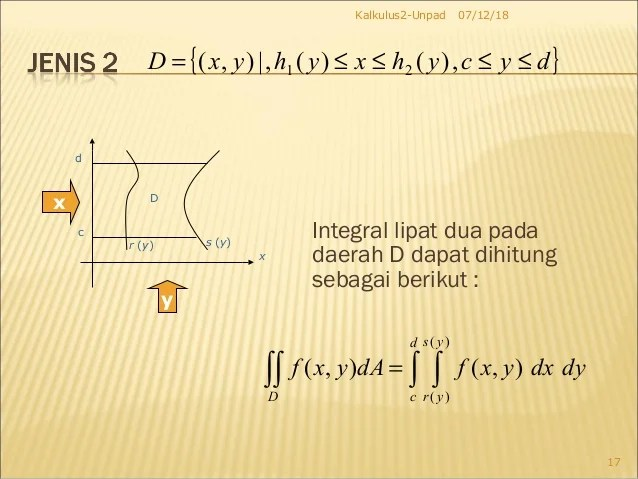 Dimana r = {(x,y)   0 x /2, 0 y /2} jawab: Integral Lipat Dua Kalkulus 2