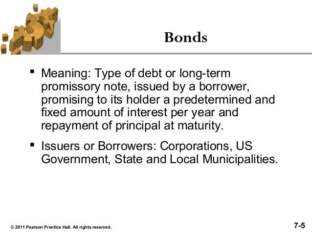 Bond Definition Finance