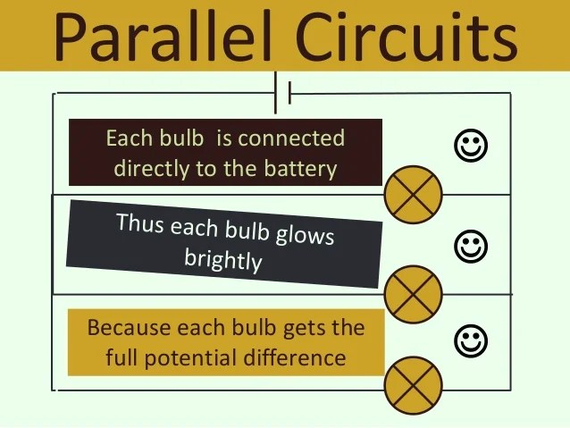 7.3 Series And Parallel Circuits