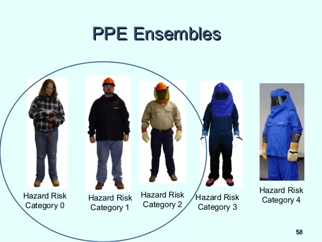 Electrical Ppe Requirements
