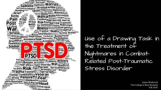 _Use of a Drawing Task in the Treatment of Nightmares in ...