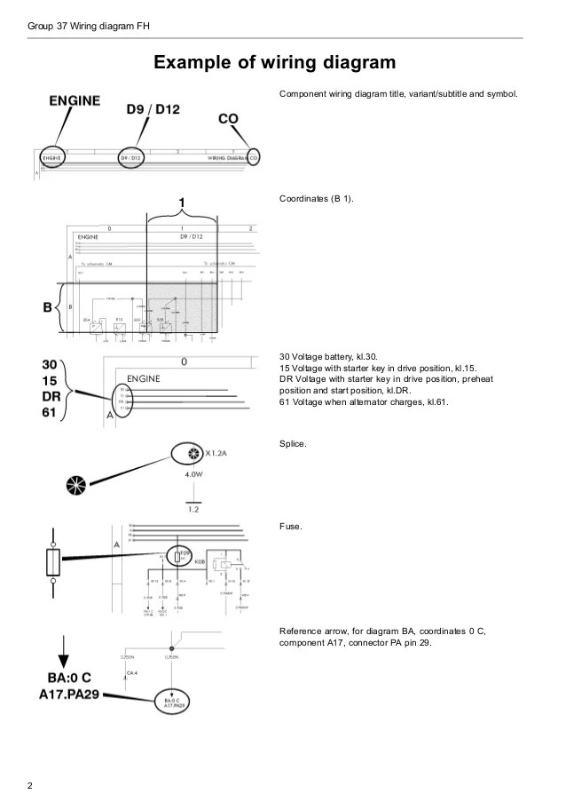 volvo wiring diagram fh 4 638?resize=638%2C903&ssl=1 scania 124 wiring diagram the best wiring diagram 2017 dse 7320 wiring diagram at soozxer.org
