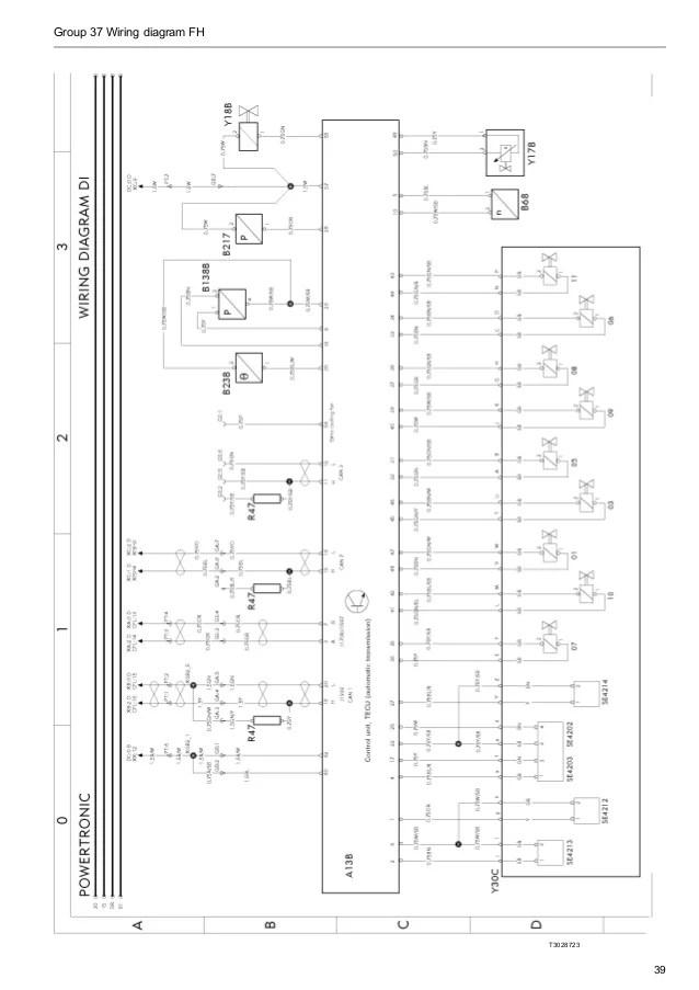 volvo truck fh12 wiring diagram - wiring diagram, Wiring diagram