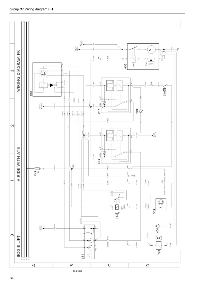 volvo semi truck wiring diagram dolgular com 1995 Volvo Truck Wiring Schematic  Mack Truck Wiring Schematic T800 Wiring Diagram Volvo VNL Fuse Box Diagram