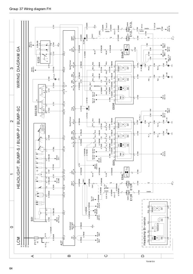 Volvo wiring diagram fh