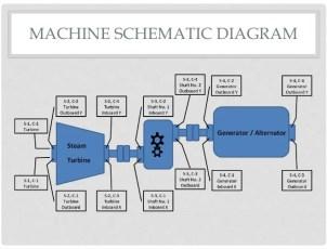 Hasil gambar untuk vibration analysis