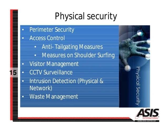Executive Protection Standard Operating Procedures