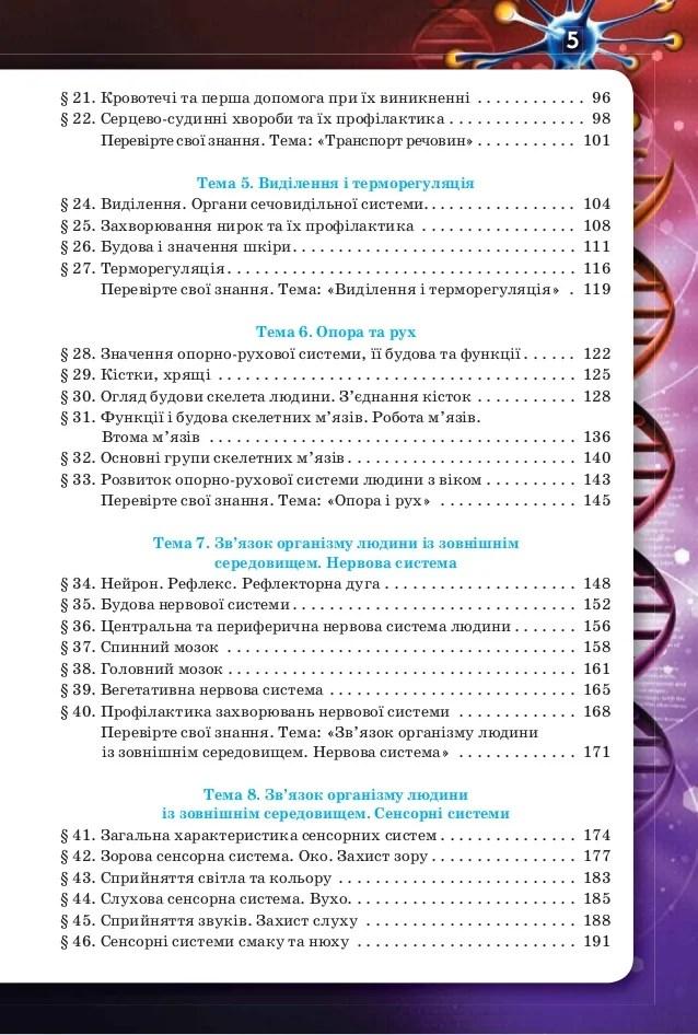 8 klas biologija_ribalko_2016