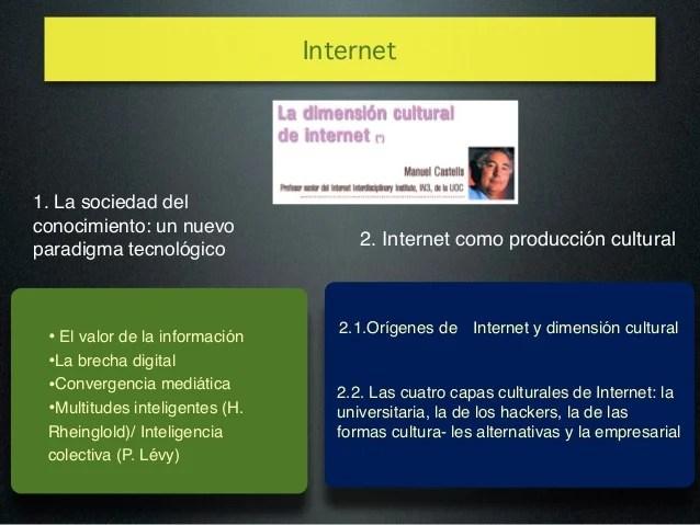 2-educacion-en-la-sociedad-de-la-informacin-11-638.jpg?cb=1416167002