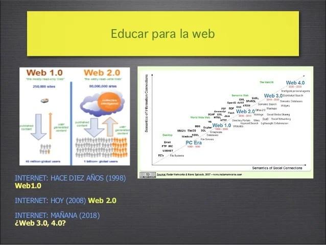 2-educacion-en-la-sociedad-de-la-informacin-15-638.jpg?cb=1416167002