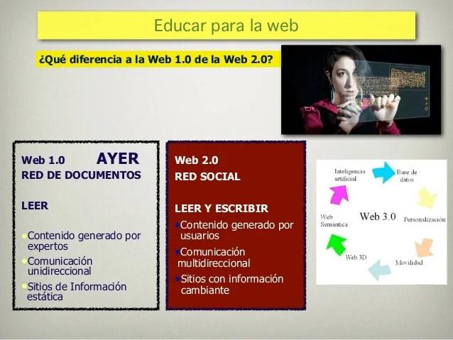 2-educacion-en-la-sociedad-de-la-informacin-16-638.jpg?cb=1416167002