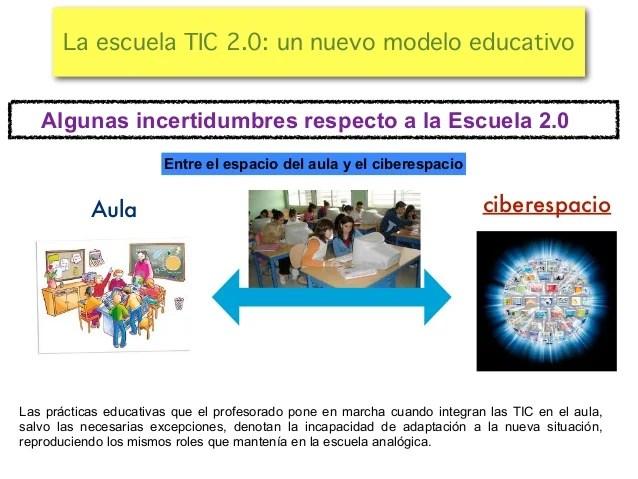 2-educacion-en-la-sociedad-de-la-informacin-38-638.jpg?cb=1416167002