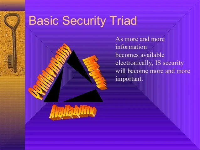 Information Security Review