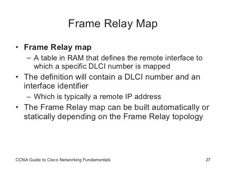 define frame relay | Framess.co