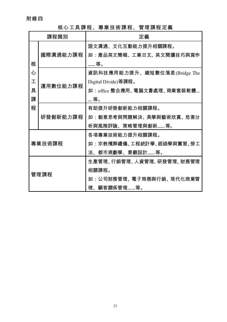 99提升勞工自主學習計畫作業手冊 實踐大學詹翔霖副教授