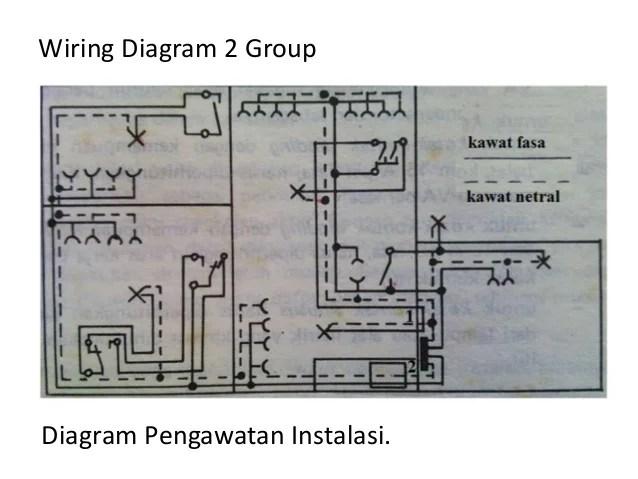 9 perencanaan instalasi listrik 1 phasa