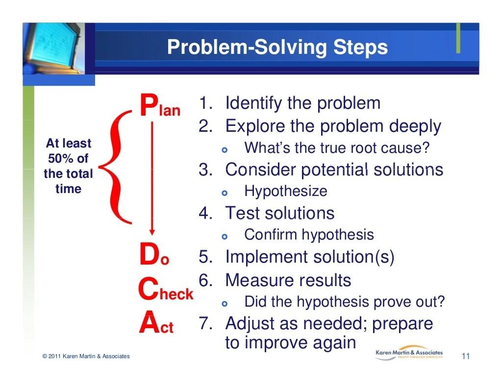 Problem Solving Steps 1 Identify The
