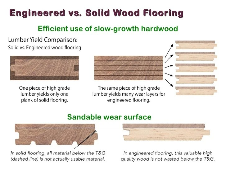 Image Result For Cost To Install Hardwood Stairs