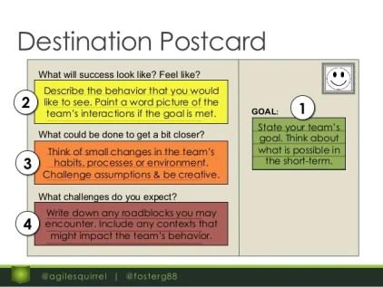 Image result for destination postcard