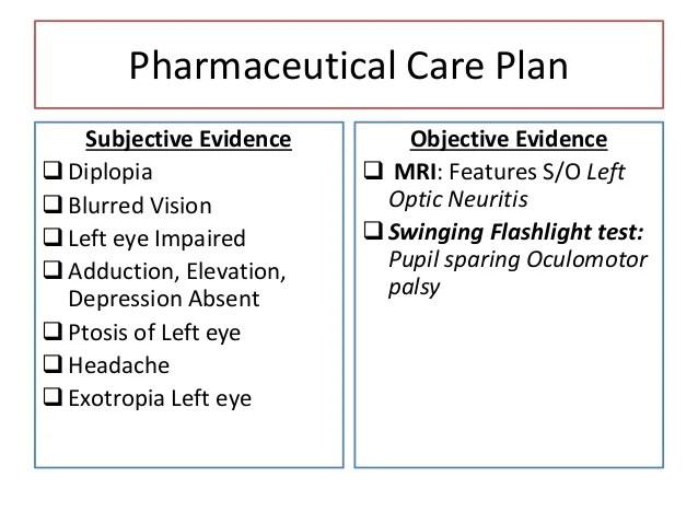 Fundoscopy Optic Neuritis