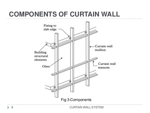 curtain wall skin of building