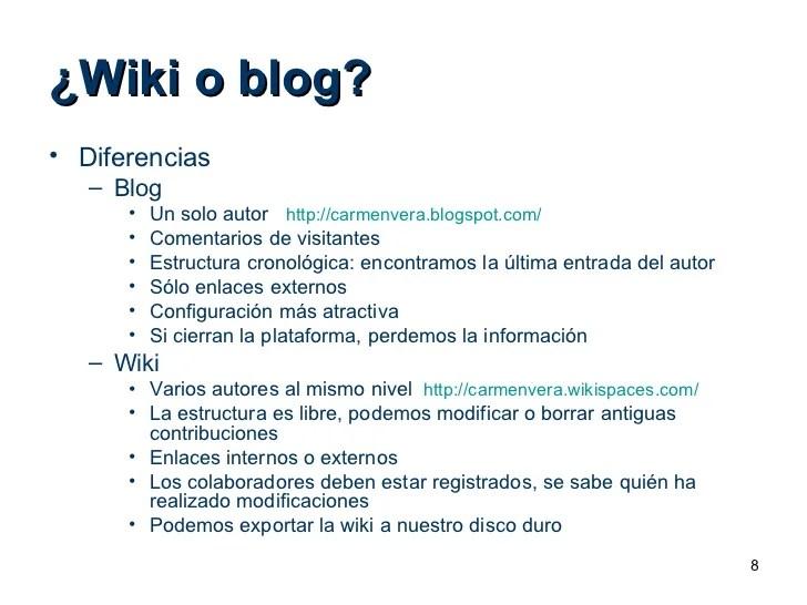 <ul><li>Diferencias </li></ul><ul><ul><li>Blog </li></ul></ul><ul><ul><ul><li>Un solo autor  http://carmenvera.blogspot.co...