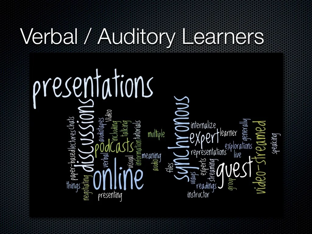 Verbal Auditory Learners Faqs