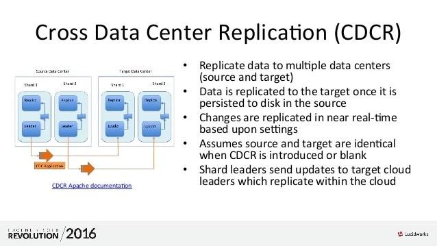 Cross Data Center Replication for the Enterprise ...