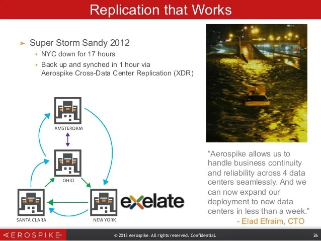 Aerospike DB and Storm for real-time analytics