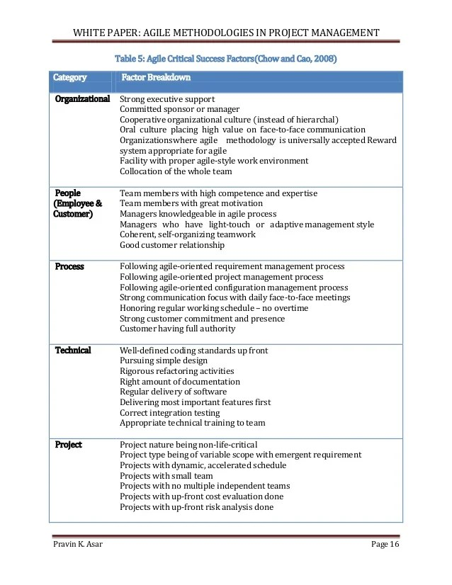 Agile methodologies in_project_management