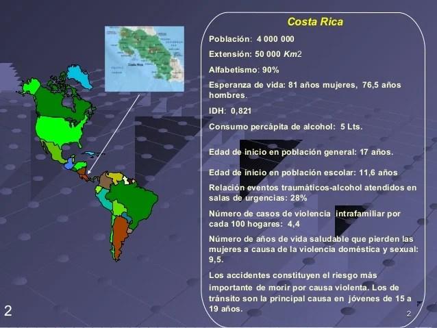 Current Conversion Rate Costa Rica