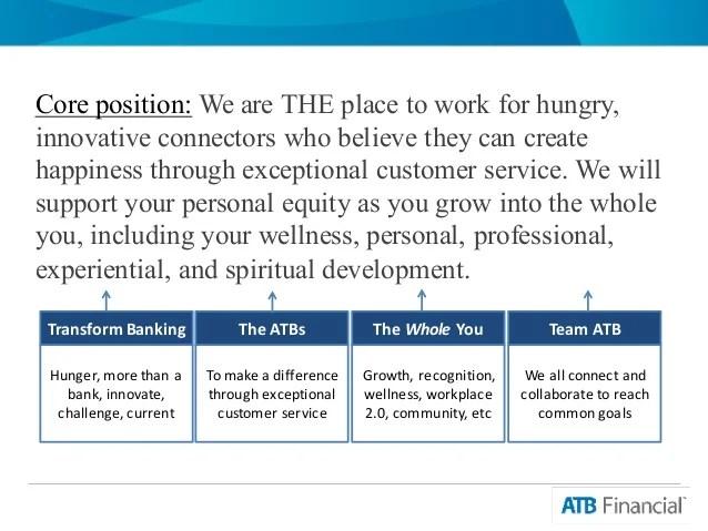 Atb Personal Banking