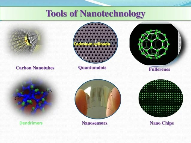 Image result for tools nanotechnology