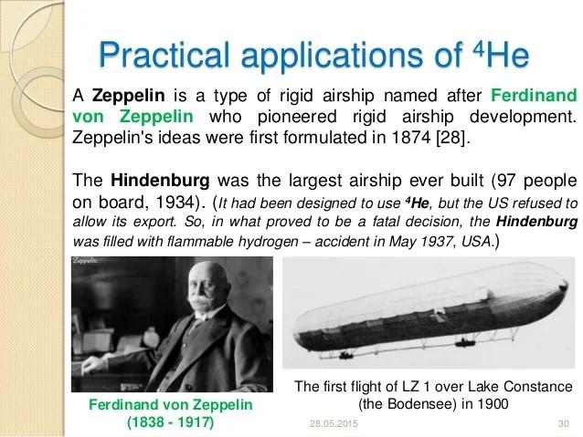 Discovery of Helium (Andrii Sofiienko)