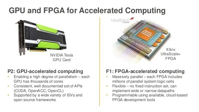 Announcing Amazon EC2 F1 Instances with Custom FPGAs