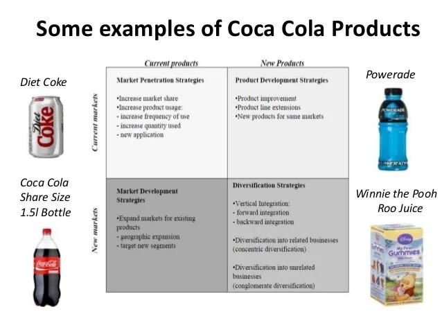 Trade Secrets: Coca-Cola's Hidden Formula for Avoiding Taxes