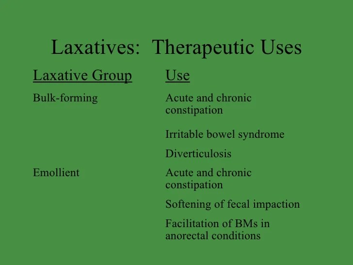 Oil Castor Stimulant Laxative