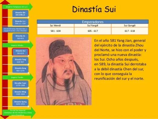 Resultado de imagen para Dinastía Sui