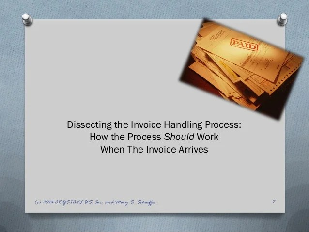 Webinar  Invoice Processing in Accounts Payable  Start the Year Stro        7  Dissecting the Invoice Handling Process