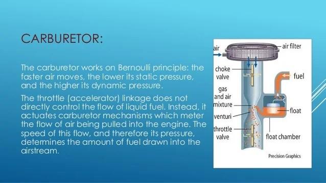 Applications of bernoulli equation