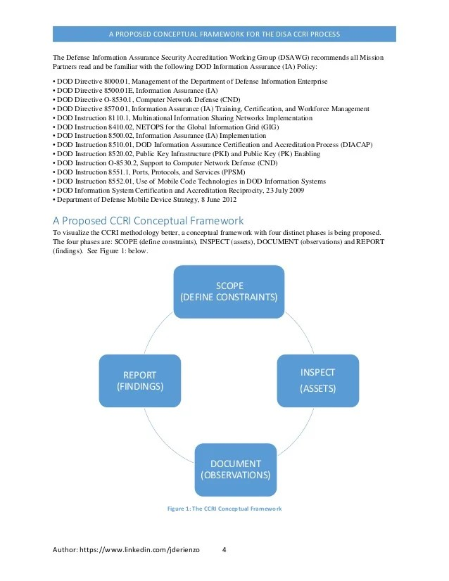 Information Security Exam
