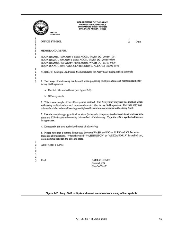 Army Memorandum Office Symbol