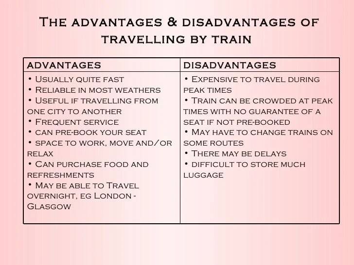 Travelling advantages and disadvantages essay  Homework Example