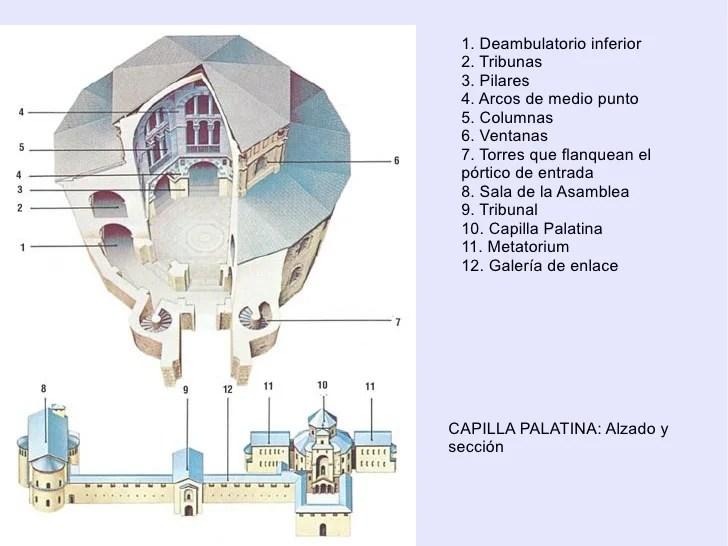 Capilla palatina de Aquisgrán / Fuente: Mercedes