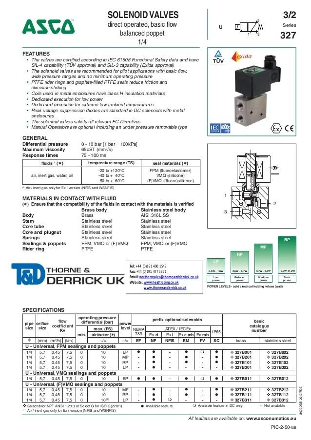 ASCO ATEX Solenoid Valves  327 Series  Spec Sheet