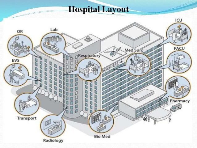 hospital food menu for patients. Black Bedroom Furniture Sets. Home Design Ideas